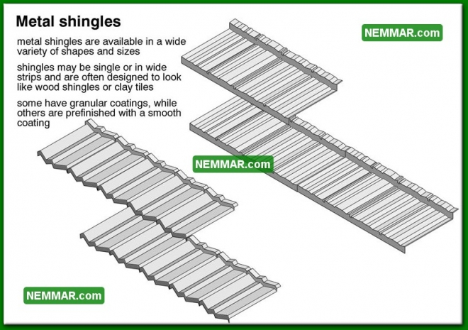 0049 Metal Shingles - Roofing - Metal