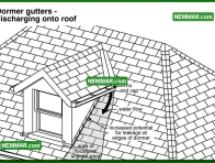 0003 Dormer Gutters Discharging onto Roof - Roofing - General