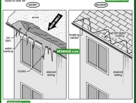 0006 Ice Dams - Roofing - General