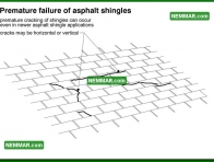 0015 Premature Failure of Asphalt Shingles - Roofing - Asphalt Shingles