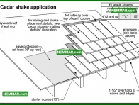 0024 Cedar Shake Application - Roofing - Wood Shingles Shakes