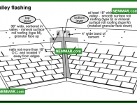 0055 Valley Flashing - Roofing - Steep Roof Flashings - Valley Flashings