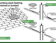 0072 Plumbing Stack Flashing Stretched Buckled - Roofing - Plumbing Stack Flashings