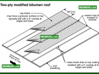 0098 Two Ply Modified Bitumen Roof - Flat Roofing - Modified Bitumen