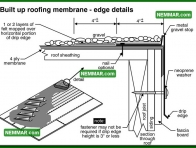 0107 Built up Roofing Membrane Edge Details - Flat Roofing - Flat Roof Flashings