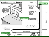 0110 Two Piece Counter Flashing - Flat Roofing - Flat Roof Flashings