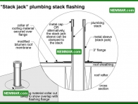 0118 Stack Jack Plumbing Stack Flashing - Flat Roofing - Flat Roof Flashings
