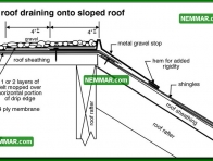 0123 Flat Roof Draining onto Sloped Roof - Flat Roofing - Flat Roof Flashings