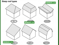 0002 Steep Roof Types - Roofing - General