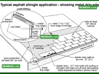 0011 Typical Asphalt Shingle Showing Metal Drip Edge - Roofing - Asphalt Shingles