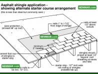 0013 Asphalt Shingle Alternate Starter Course Arrangement - Roofing - Asphalt Shingles