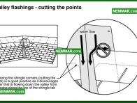 0014 Valley Flashings - Cutting the Points - Roofing - Asphalt Shingles