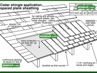0023 Cedar Shingle Spaced Plank Sheathing - Roofing - Wood Shingles Shakes