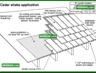 0026 Cedar Shake Application - Roofing - Wood Shingles Shakes