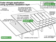 0028 Cedar Shingle Using Synthetic Ventilation Layer - Roofing - Wood Shingles Shakes