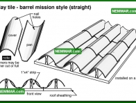 0040 Clay Tile Barrel Mission Style Straight - Roofing - Clay