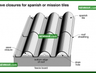 0044 Eave Closures for Spanish or Mission Tiles - Roofing - Clay