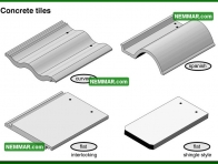 0045 Concrete Tiles - Roofing - Concrete and Fiber Cement