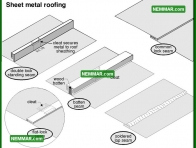 0050 Sheet Metal Roofing - Roofing - Metal
