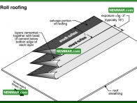 0051 Roll Roofing - Roofing - Roll Roofing