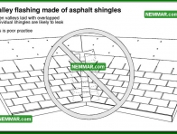 0056 Valley Flashing Asphalt Shingles - Roofing - Steep Roof Flashings - Valley Flashings