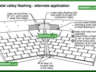 0060 Metal Valley Flashing Alternate - Roofing - Steep Roof Flashings - Valley Flashings