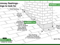 0069 Chimney Flashings Things to Look for - Roofing - Chimney Flashings