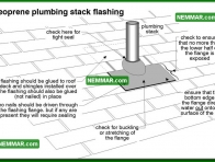 0071 Neoprene Plumbing Stack Flashing - Roofing - Plumbing Stack Flashings