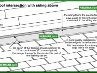 0078 Roof Intersection with Siding Above - Roofing - Roof Wall Flashings