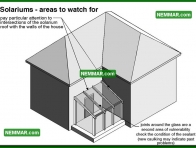 0084 Solariums Areas to Watch for - Roofing - Solariums