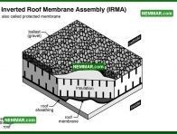 0089 Inverted Roof Membrane Assembly IRMA - Flat Roofing - Built up Roofing