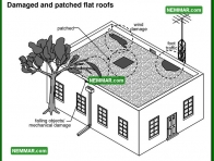 0091 Damaged and Patched Flat Roofs - Flat Roofing - Built up Roofing