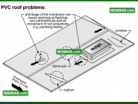 0102 PVC Roof Problems - Flat Roofing - Plastic Roofing PVC Thermoplastic