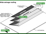 0103 Wide Selvage Roofing - Flat Roofing - Roll Roofing