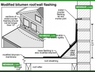0105 Modified Bitumen Roof Wall Flashing - Flat Roofing - Flat Roof Flashings
