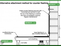0111 Attachment Method for Counter Flashing - Flat Roofing - Flat Roof Flashings