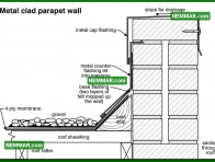 0115 Metal Clad Parapet Wall - Flat Roofing - Flat Roof Flashings