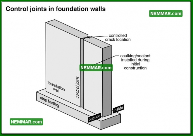 0217 Control Joints in Foundation Walls - Structure Structural Foundation - Description