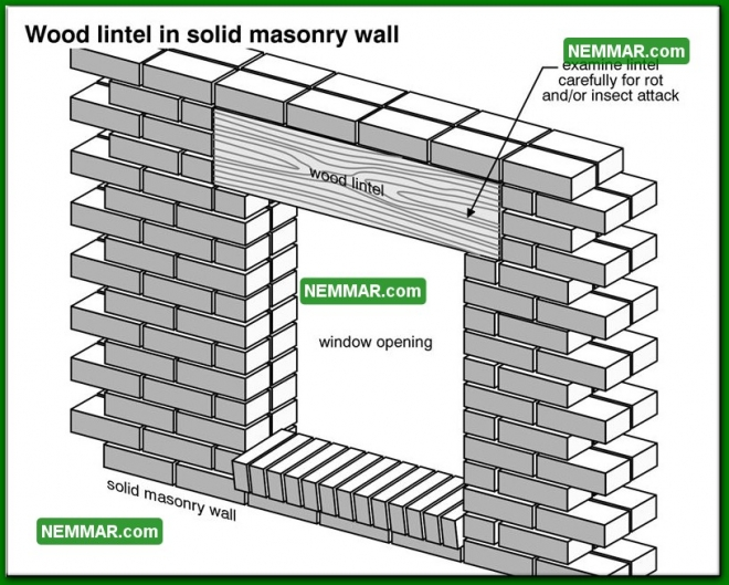 0347 Wood Lintel in Solid Masonry Wall - Wall Systems - Solid Masonry Walls