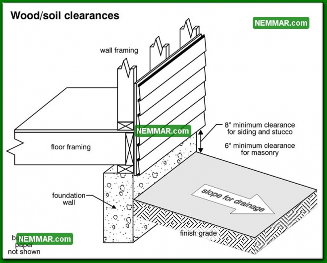 0381 Wood Soil Clearances - Wall Systems - Wood Frame Walls