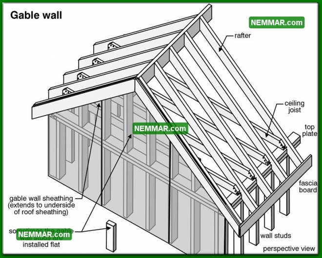 0420 Gable Wall - Roof Framing - Rafters Roof Joists and Ceiling Joists