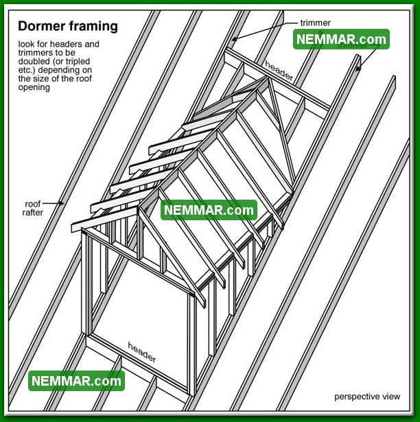 0423 Dormer Framing - Roof Framing - Rafters Roof Joists and Ceiling Joists