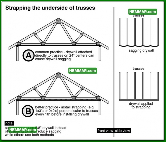 0435 Strapping the Underside of Trusses - Roof Framing - Trusses