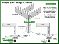 0266 Wooden Piers Things to Look for - Structure Structural Foundation - Problems