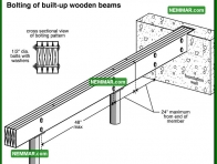 0303 Bolting of Built up Wooden Beams - Floors - Beams