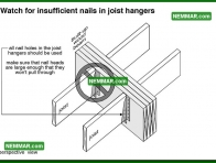 0307 Watch for Insufficient Nails in Joist Hangers - Floors - Beams