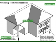 0353 Cracking Common Locations - Wall Systems - Solid Masonry Walls