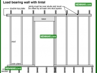 0371 Load Bearing Wall with Lintel - Wall Systems - Wood Frame Walls