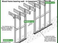 0375 Wood Frame Bearing Wall in Basement - Wall Systems - Wood Frame Walls
