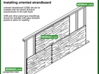 0377 Installing Oriented Strand Board - Wall Systems - Wood Frame Walls